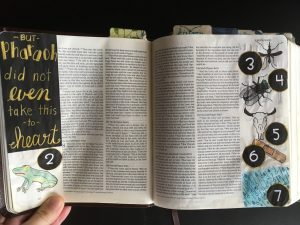 Bible Journaling No Wrong Way